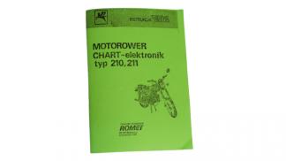 Katalog Instrukcja Obsługi Chart